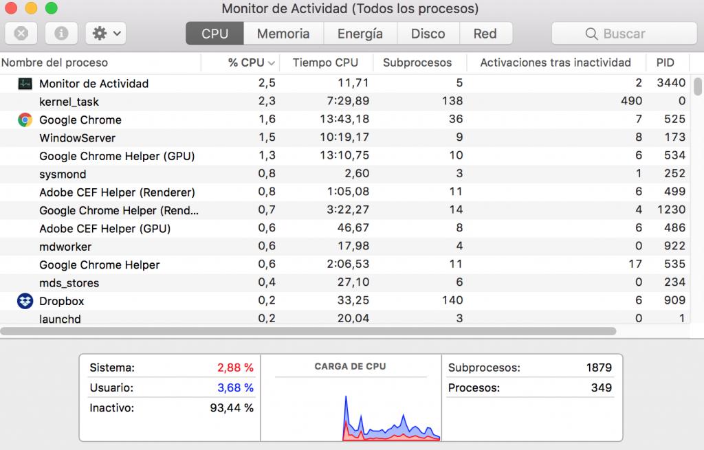 Ejemplo de monitor de actividad en MAC